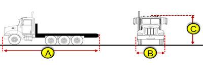 Schematic For GMC C8500 Dimensions